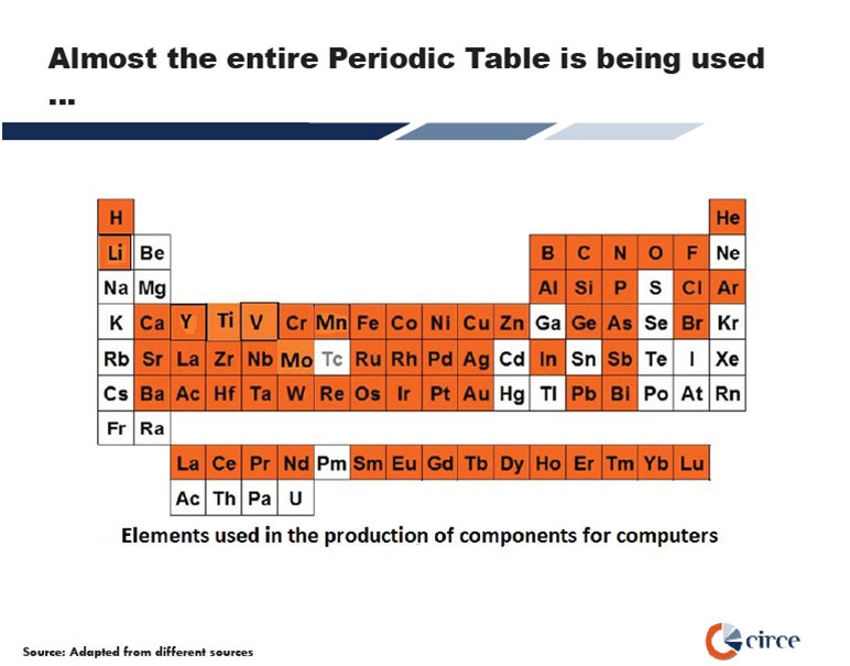 periodic-table-used-in-computers